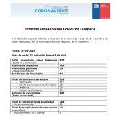 Cifra más alta de contagios en un día, con nuevos 6 casos, aumenta en 35 la lista de  Covid19 positivo